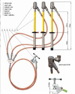 Skratovacej súprava NN 1 kV - na guľový bod   Typ 802.001