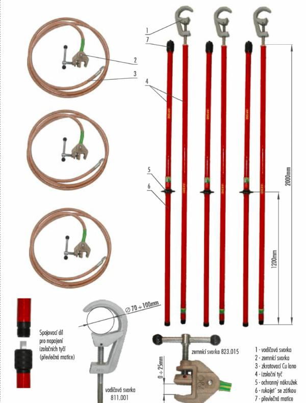 Skratovacej súprava VVN 245 kV - pre priemer vodiča 70 - 100 mm | Typ 811.245-10